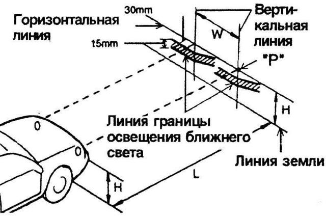 Как настроить фары на ВАЗ 2109 без приборов