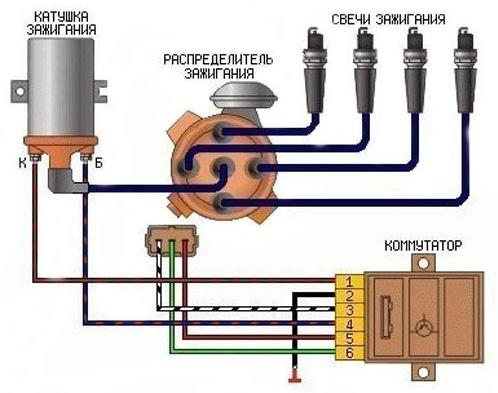Диагностика бесконтактной системы зажигания